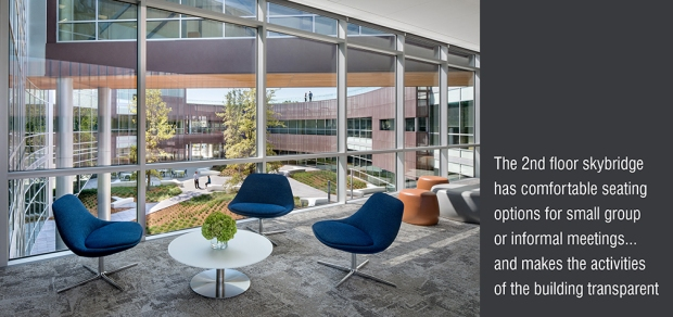 TLCD Architecture, American AgCredit Headquarters, Skybridge, collaboration zone, day lighting, furniture, transparency